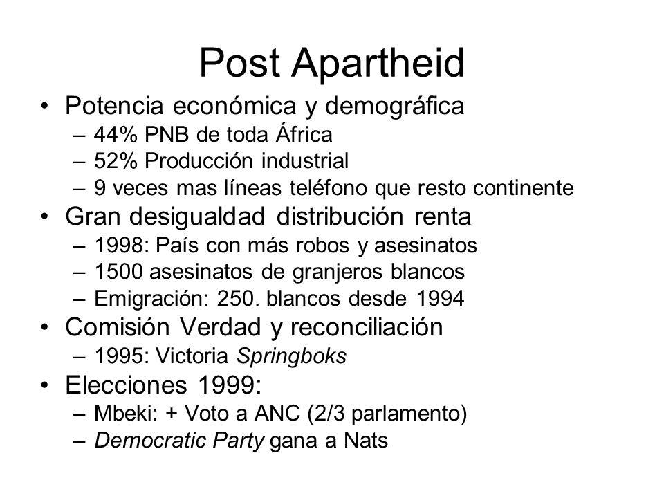 Post Apartheid Potencia económica y demográfica –44% PNB de toda África –52% Producción industrial –9 veces mas líneas teléfono que resto continente G