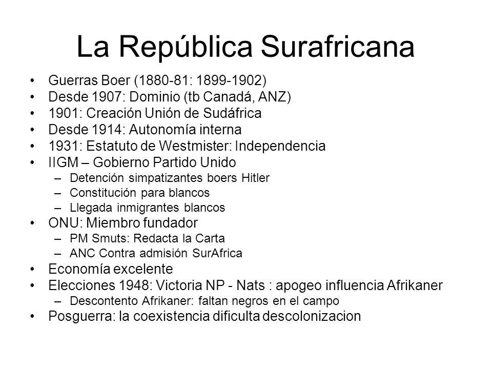 La República Surafricana Guerras Boer (1880-81: 1899-1902) Desde 1907: Dominio (tb Canadá, ANZ) 1901: Creación Unión de Sudáfrica Desde 1914: Autonomí