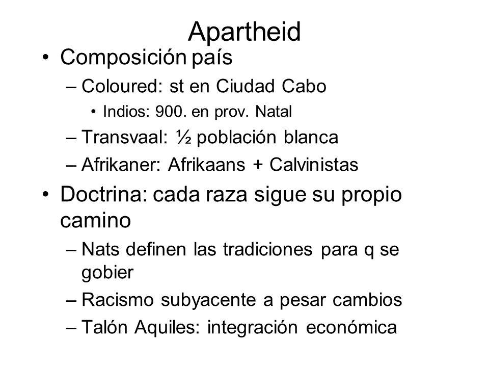 Apartheid Composición país –Coloured: st en Ciudad Cabo Indios: 900. en prov. Natal –Transvaal: ½ población blanca –Afrikaner: Afrikaans + Calvinistas