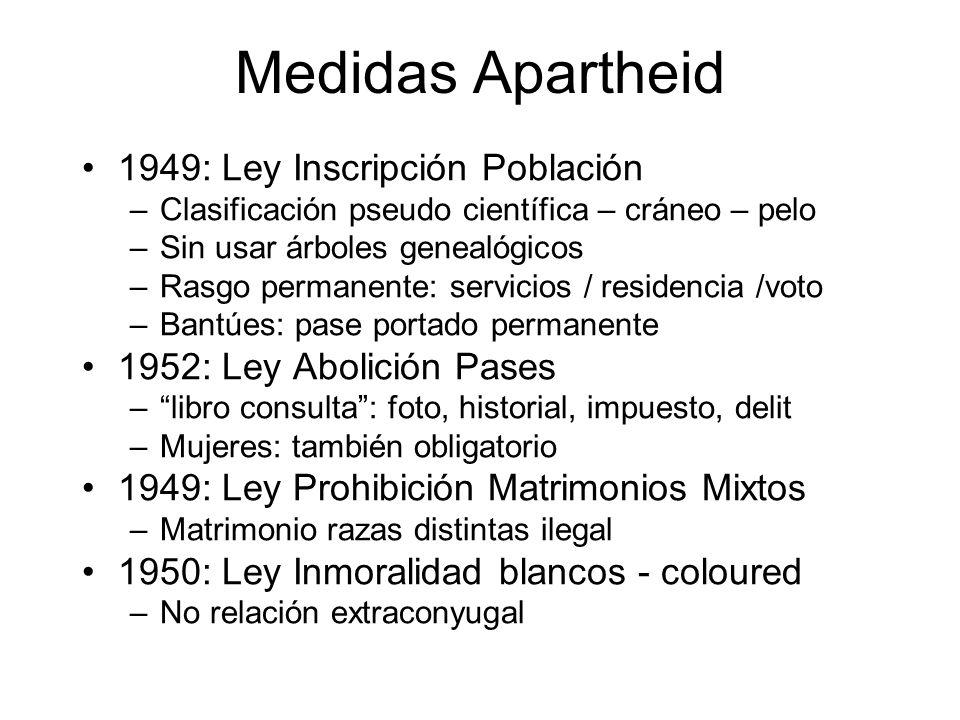 Medidas Apartheid 1949: Ley Inscripción Población –Clasificación pseudo científica – cráneo – pelo –Sin usar árboles genealógicos –Rasgo permanente: s