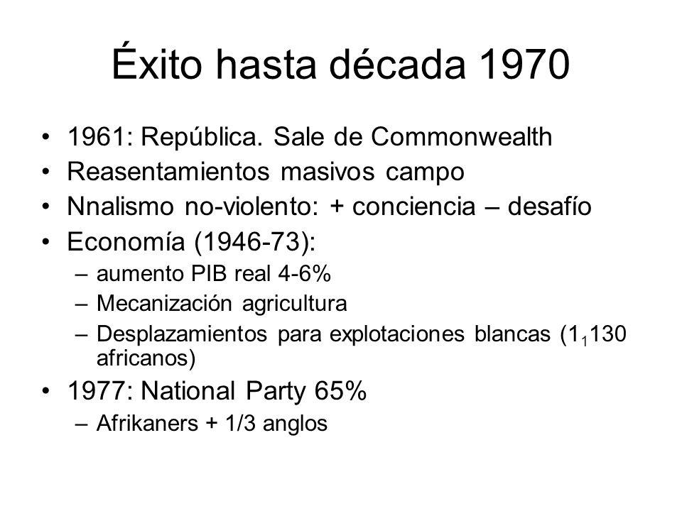 Éxito hasta década 1970 1961: República. Sale de Commonwealth Reasentamientos masivos campo Nnalismo no-violento: + conciencia – desafío Economía (194