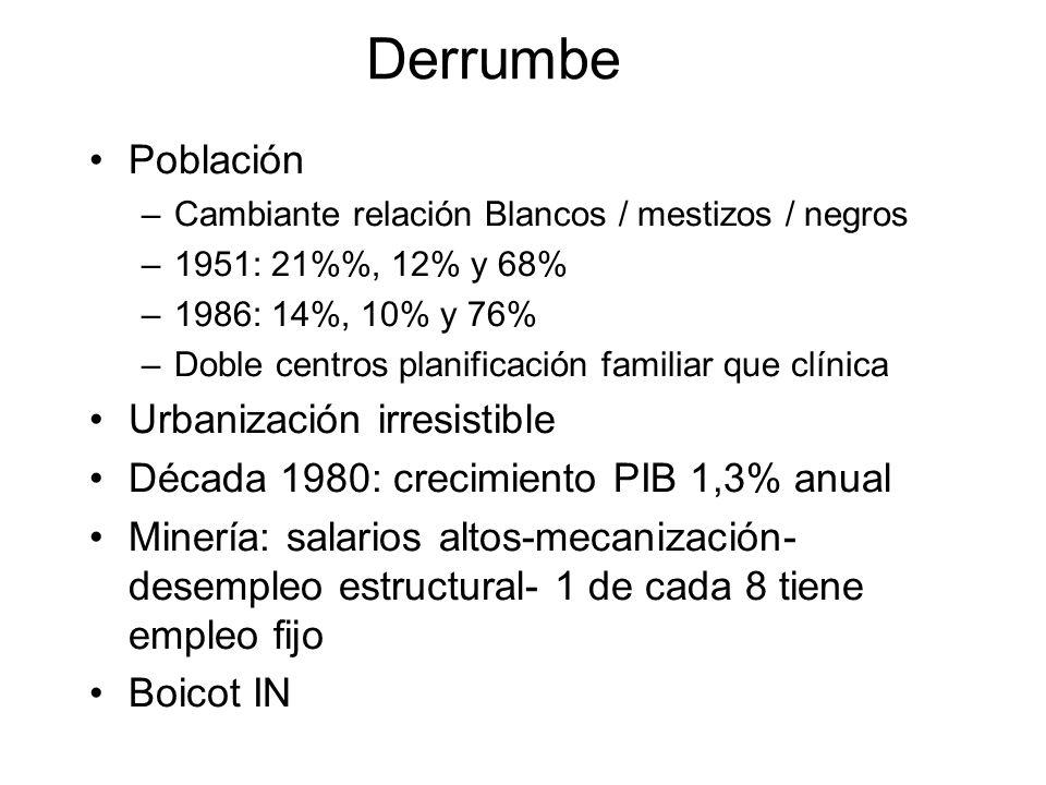 Derrumbe Población –Cambiante relación Blancos / mestizos / negros –1951: 21%, 12% y 68% –1986: 14%, 10% y 76% –Doble centros planificación familiar q