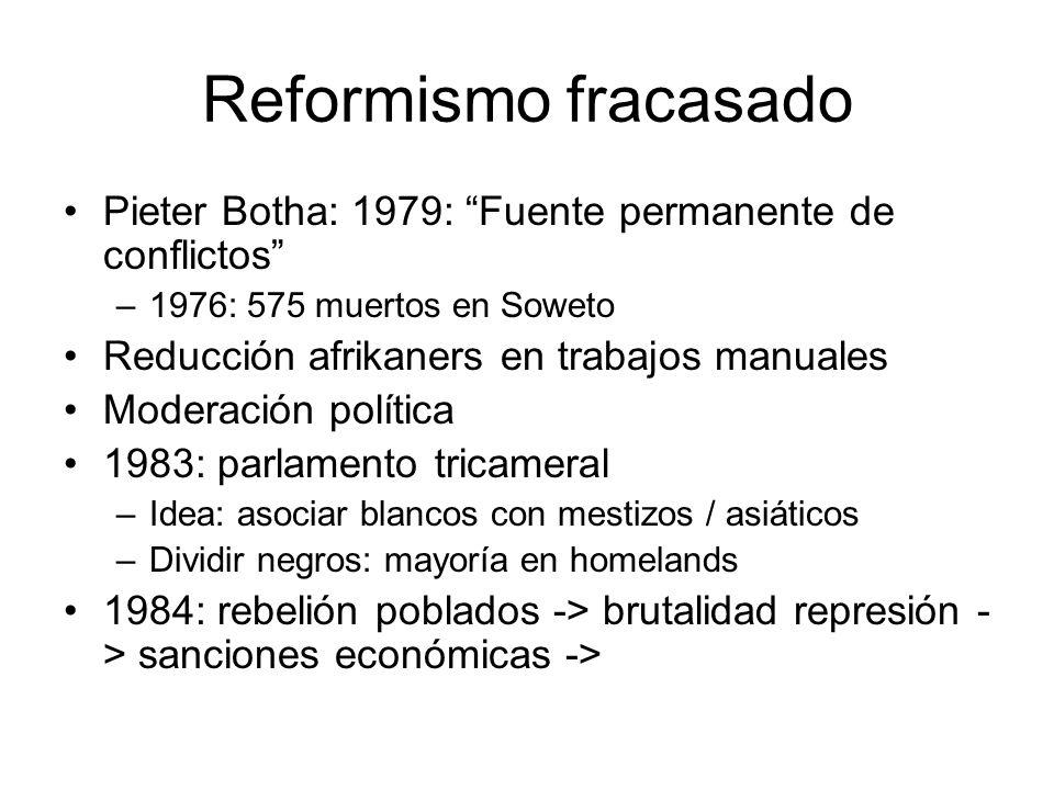 Reformismo fracasado Pieter Botha: 1979: Fuente permanente de conflictos –1976: 575 muertos en Soweto Reducción afrikaners en trabajos manuales Modera
