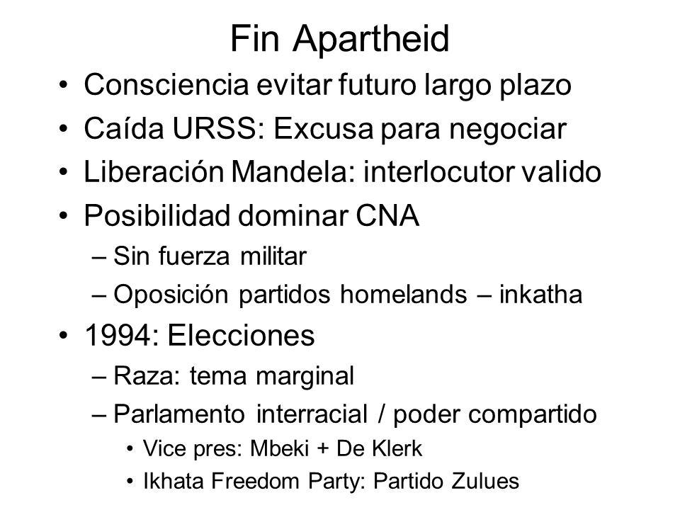 Fin Apartheid Consciencia evitar futuro largo plazo Caída URSS: Excusa para negociar Liberación Mandela: interlocutor valido Posibilidad dominar CNA –