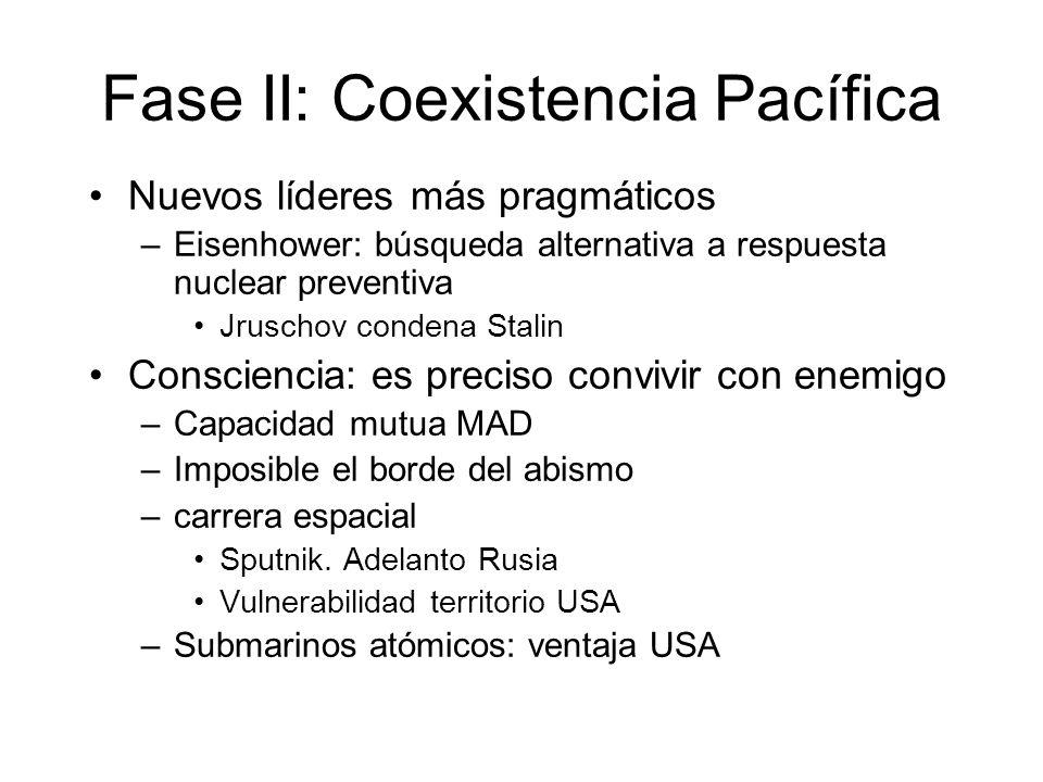 Fase II: Coexistencia Pacífica Nuevos líderes más pragmáticos –Eisenhower: búsqueda alternativa a respuesta nuclear preventiva Jruschov condena Stalin