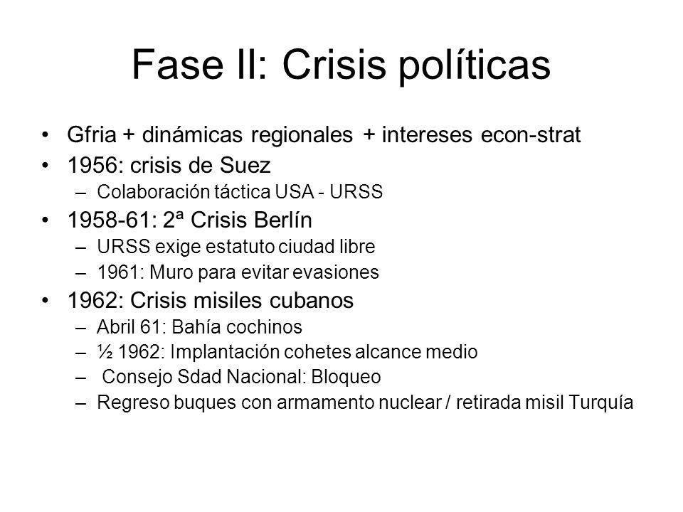 Fase II: Crisis políticas Gfria + dinámicas regionales + intereses econ-strat 1956: crisis de Suez –Colaboración táctica USA - URSS 1958-61: 2ª Crisis