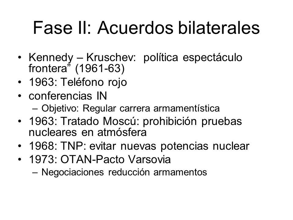 Fase II: Acuerdos bilaterales Kennedy – Kruschev: política espectáculo frontera (1961-63) 1963: Teléfono rojo conferencias IN –Objetivo: Regular carre