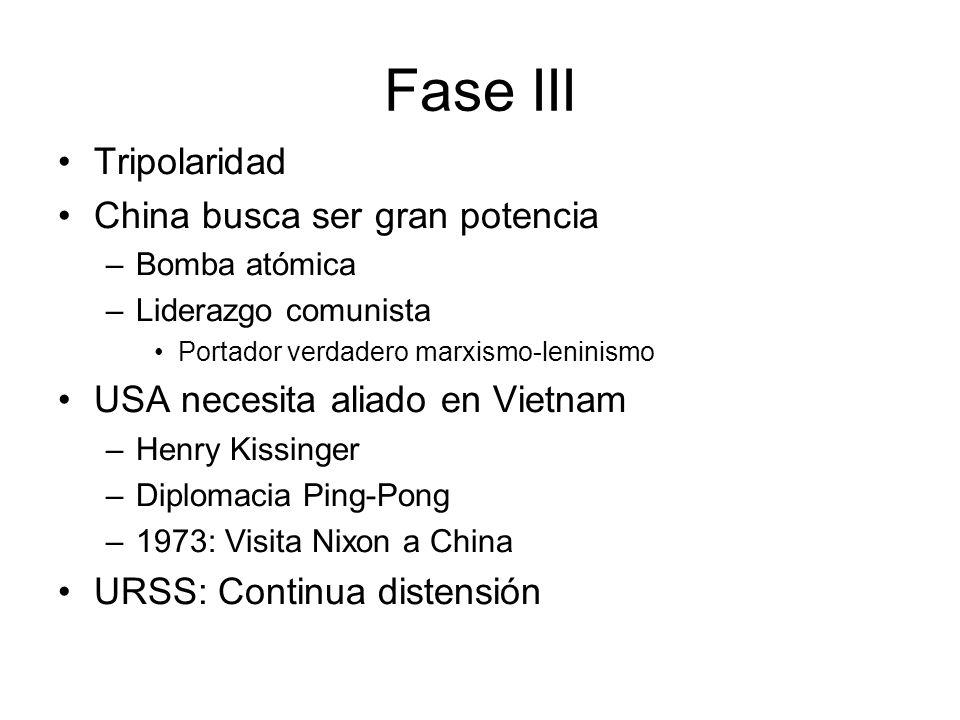 Fase III Tripolaridad China busca ser gran potencia –Bomba atómica –Liderazgo comunista Portador verdadero marxismo-leninismo USA necesita aliado en V