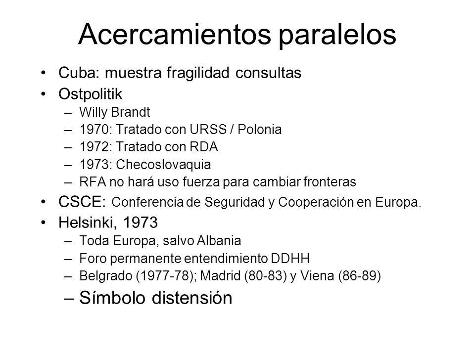 Acercamientos paralelos Cuba: muestra fragilidad consultas Ostpolitik –Willy Brandt –1970: Tratado con URSS / Polonia –1972: Tratado con RDA –1973: Ch