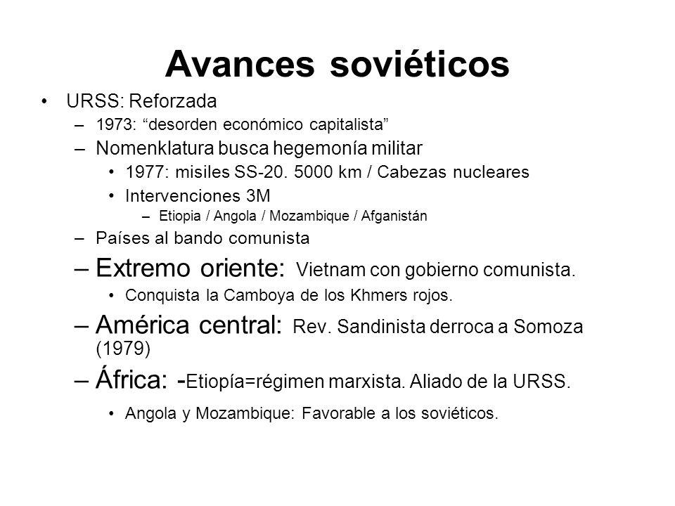 Avances soviéticos URSS: Reforzada –1973: desorden económico capitalista –Nomenklatura busca hegemonía militar 1977: misiles SS-20. 5000 km / Cabezas