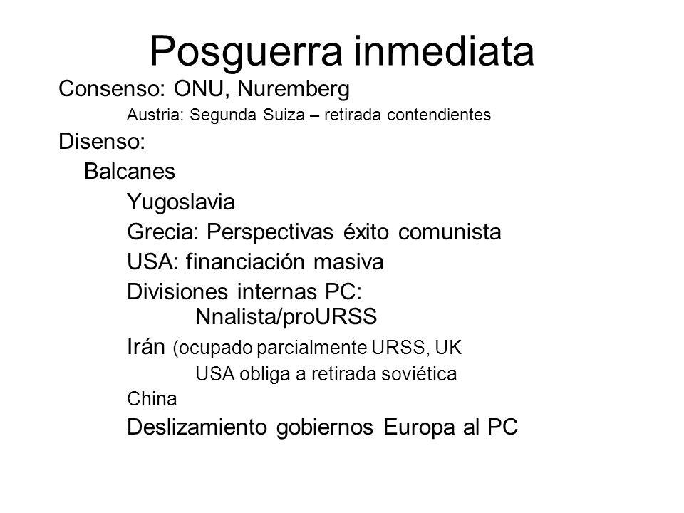 Posguerra inmediata Consenso: ONU, Nuremberg Austria: Segunda Suiza – retirada contendientes Disenso: Balcanes Yugoslavia Grecia: Perspectivas éxito c