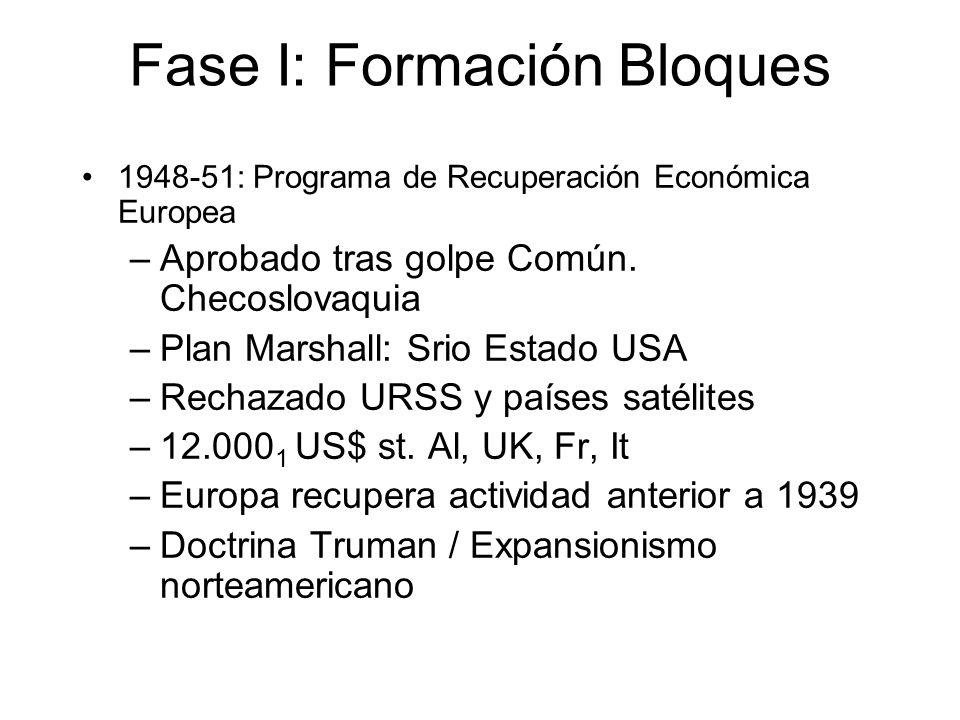 Fase I: Formación Bloques 1948-51: Programa de Recuperación Económica Europea –Aprobado tras golpe Común. Checoslovaquia –Plan Marshall: Srio Estado U