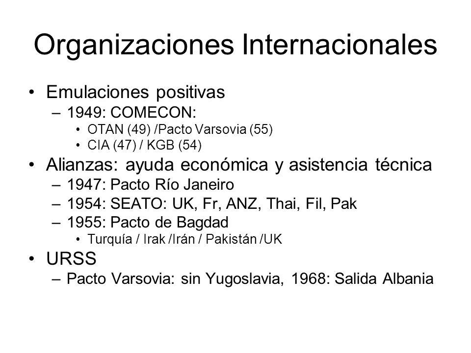 Organizaciones Internacionales Emulaciones positivas –1949: COMECON: OTAN (49) /Pacto Varsovia (55) CIA (47) / KGB (54) Alianzas: ayuda económica y as