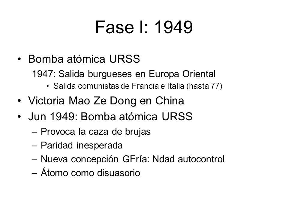 Fase I: 1949 Bomba atómica URSS 1947: Salida burgueses en Europa Oriental Salida comunistas de Francia e Italia (hasta 77) Victoria Mao Ze Dong en Chi