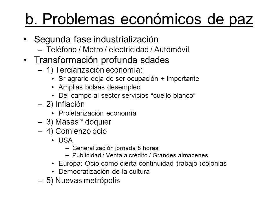 b. Problemas económicos de paz Segunda fase industrialización –Teléfono / Metro / electricidad / Automóvil Transformación profunda sdades –1) Terciari