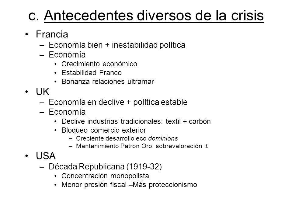 c. Antecedentes diversos de la crisis Francia –Economía bien + inestabilidad política –Economía Crecimiento económico Estabilidad Franco Bonanza relac