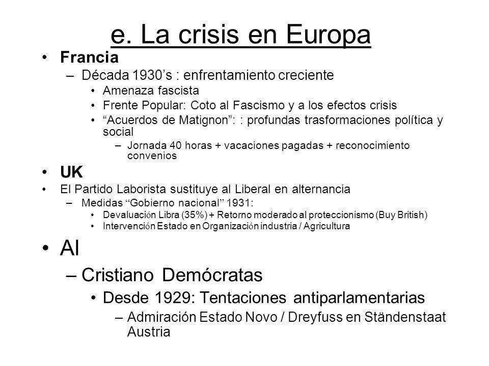 e. La crisis en Europa Francia –Década 1930s : enfrentamiento creciente Amenaza fascista Frente Popular: Coto al Fascismo y a los efectos crisis Acuer