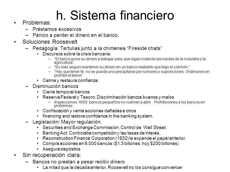 h. Sistema financiero Problemas: –Préstamos excesivos –Pánico a perder el dinero en el banco. Soluciones Roosevelt –Pedagogía. Tertulias junto a la ch