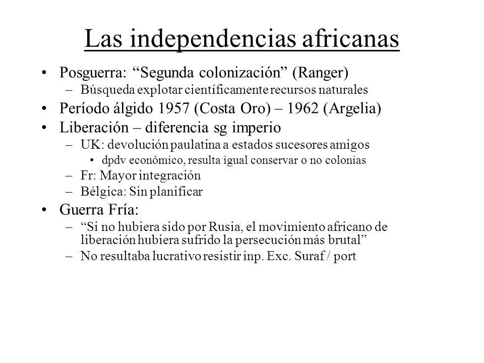 Las independencias africanas Posguerra: Segunda colonización (Ranger) –Búsqueda explotar científicamente recursos naturales Período álgido 1957 (Costa