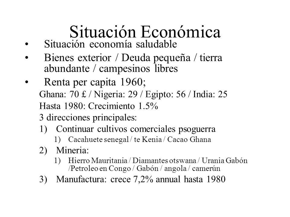 Situación Económica Situación economía saludable Bienes exterior / Deuda pequeña / tierra abundante / campesinos libres Renta per capita 1960; Ghana: