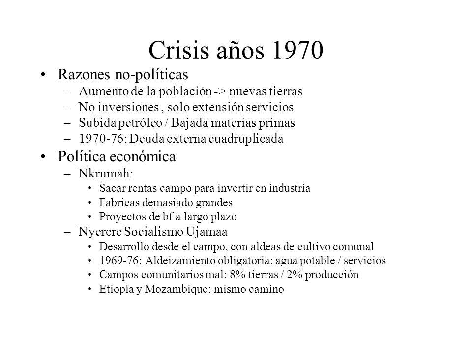 Crisis años 1970 Razones no-políticas –Aumento de la población -> nuevas tierras –No inversiones, solo extensión servicios –Subida petróleo / Bajada m