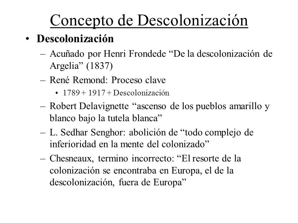 Concepto de Descolonización Descolonización –Acuñado por Henri Frondede De la descolonización de Argelia (1837) –René Remond: Proceso clave 1789 + 191