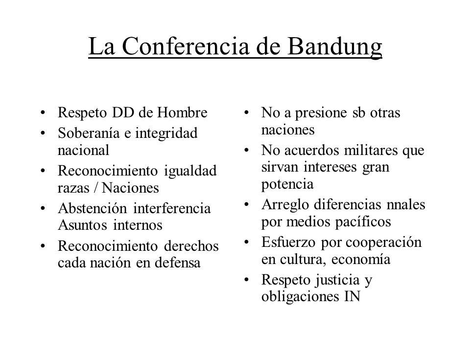 La Conferencia de Bandung Respeto DD de Hombre Soberanía e integridad nacional Reconocimiento igualdad razas / Naciones Abstención interferencia Asunt