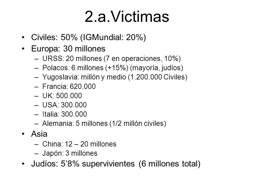2.a.Victimas Civiles: 50% (IGMundial: 20%) Europa: 30 millones –URSS: 20 millones (7 en operaciones, 10%) –Polacos: 6 millones (+15%) (mayoría, judíos