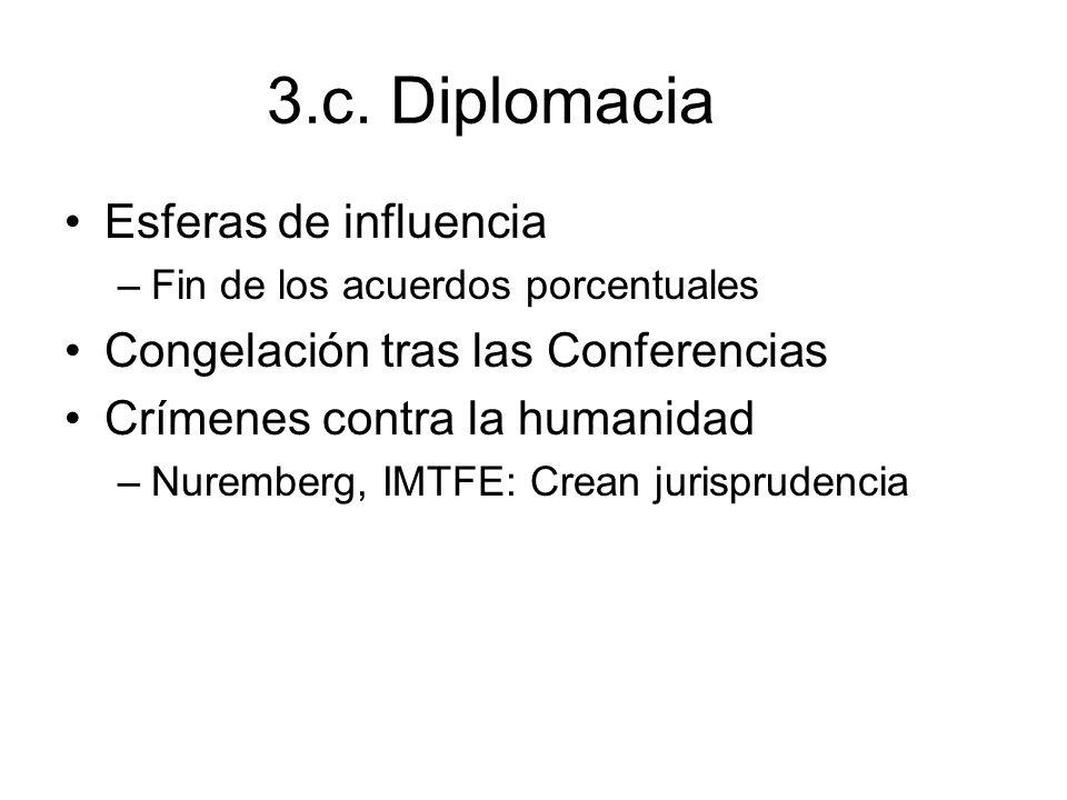 3.c. Diplomacia Esferas de influencia –Fin de los acuerdos porcentuales Congelación tras las Conferencias Crímenes contra la humanidad –Nuremberg, IMT