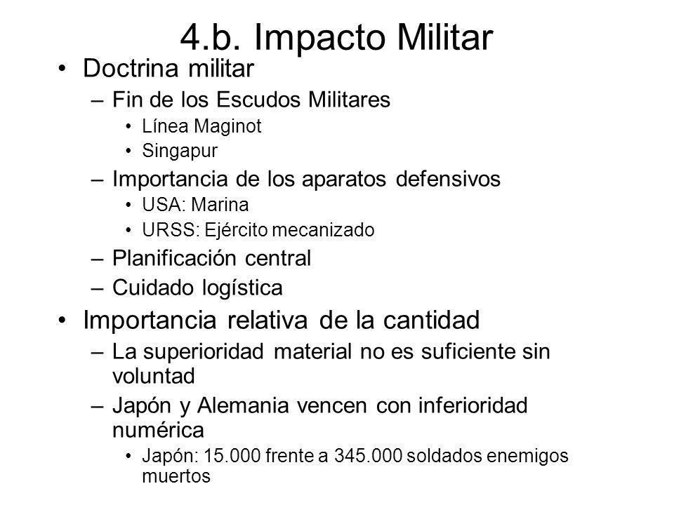4.b. Impacto Militar Doctrina militar –Fin de los Escudos Militares Línea Maginot Singapur –Importancia de los aparatos defensivos USA: Marina URSS: E