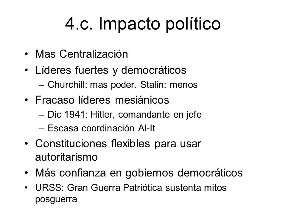 4.c. Impacto político Mas Centralización Líderes fuertes y democráticos –Churchill: mas poder. Stalin: menos Fracaso líderes mesiánicos –Dic 1941: Hit