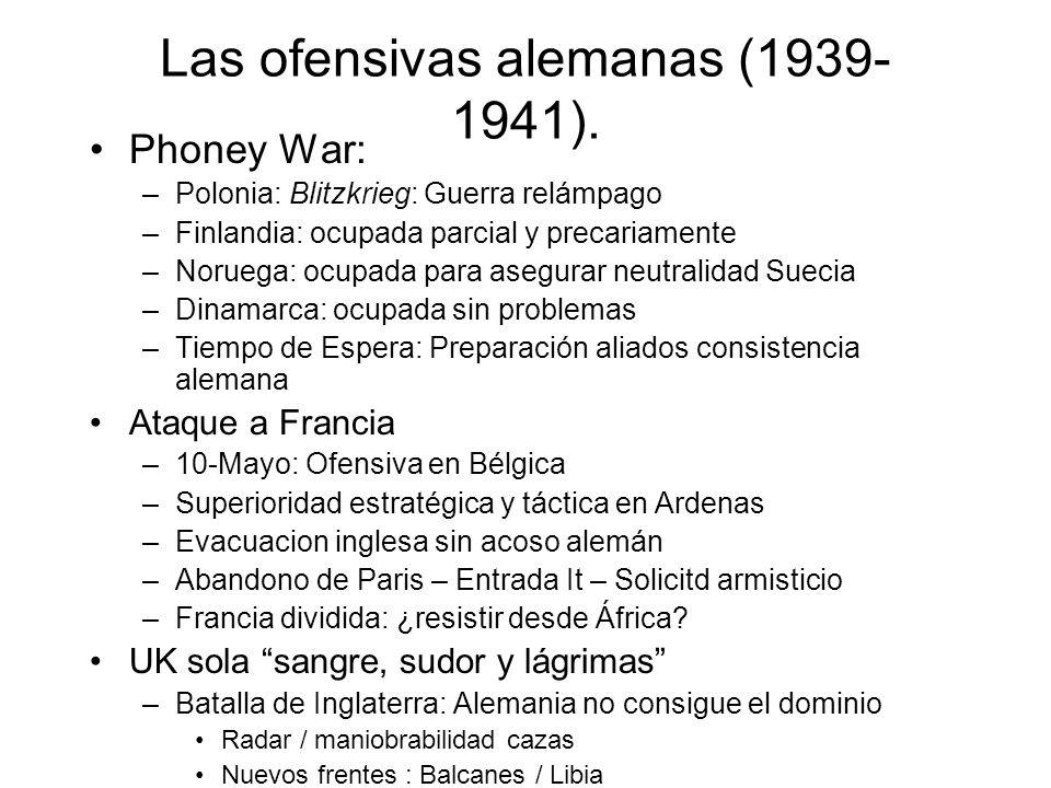 Las ofensivas alemanas (1939- 1941). Phoney War: –Polonia: Blitzkrieg: Guerra relámpago –Finlandia: ocupada parcial y precariamente –Noruega: ocupada