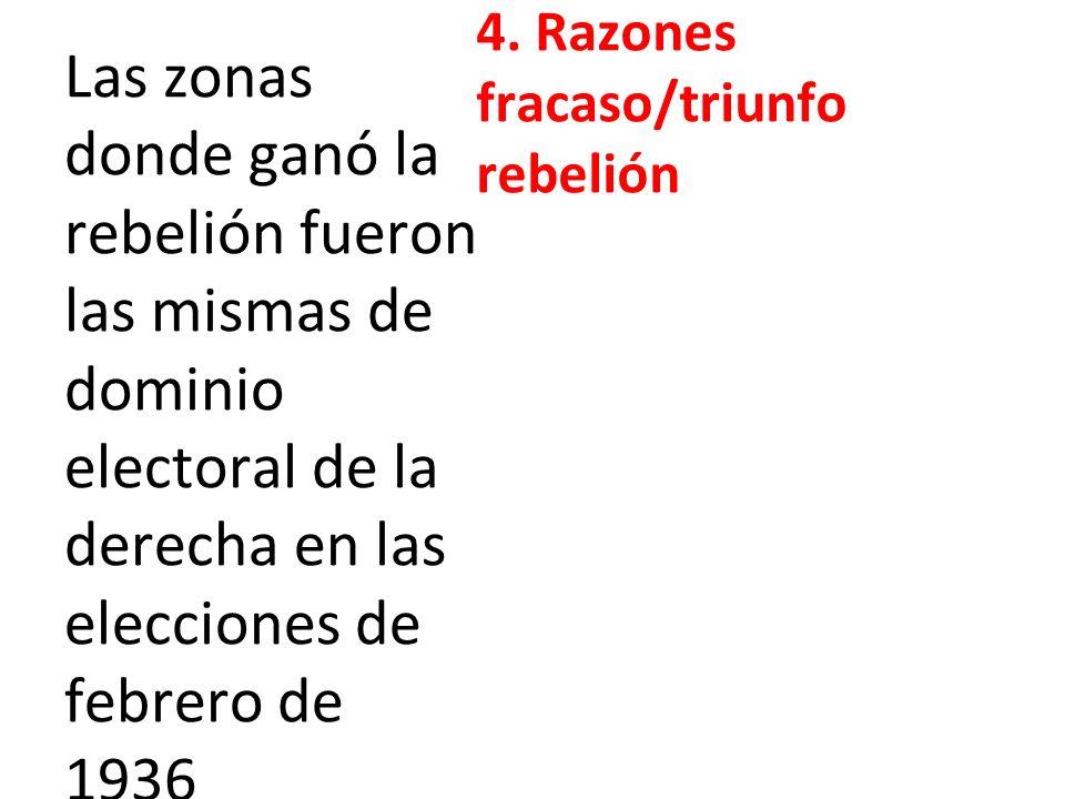 4. Razones fracaso/triunfo rebelión Las zonas donde ganó la rebelión fueron las mismas de dominio electoral de la derecha en las elecciones de febrero