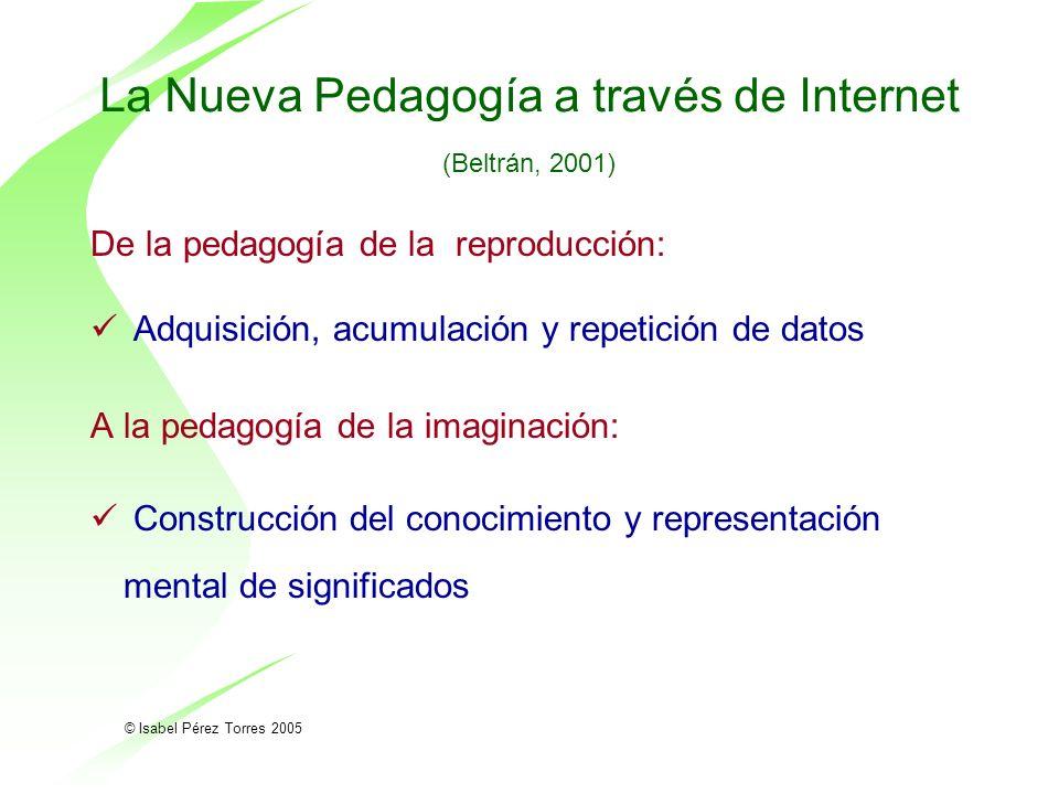 © Isabel Pérez Torres 2005 De la pedagogía de la reproducción: Adquisición, acumulación y repetición de datos A la pedagogía de la imaginación: Constr