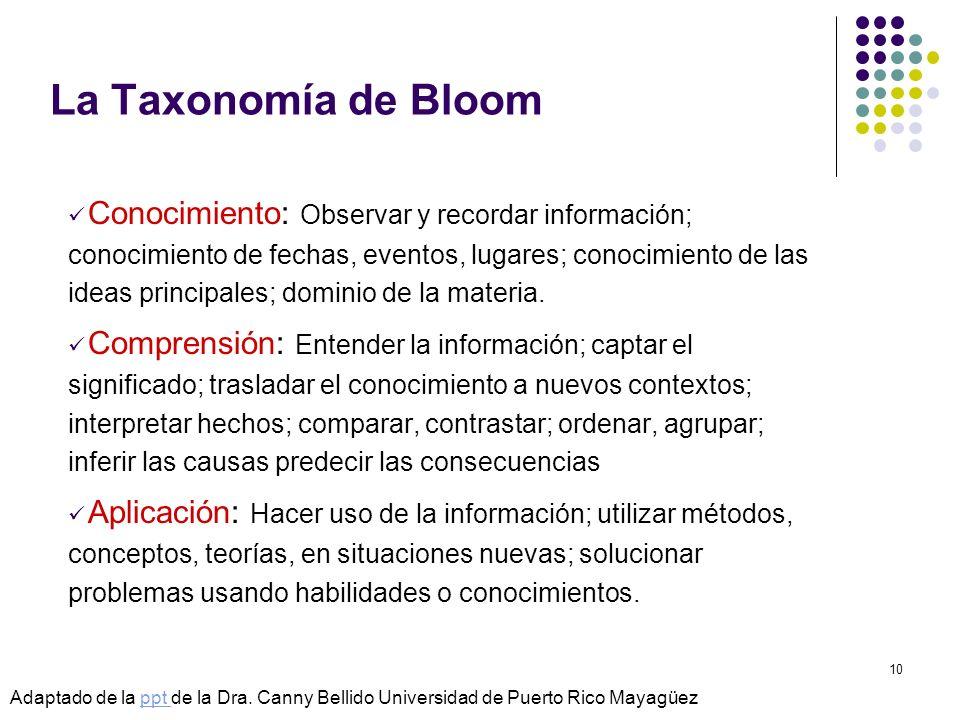© Isabel Pérez10 La Taxonomía de Bloom Conocimiento: Observar y recordar información; conocimiento de fechas, eventos, lugares; conocimiento de las id