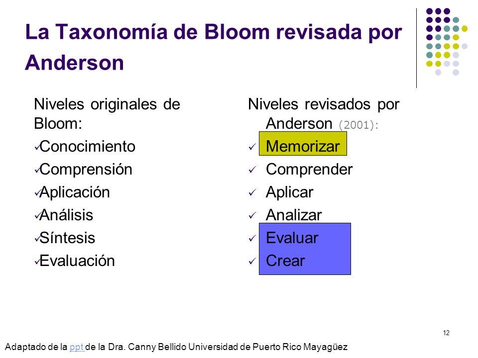 © Isabel Pérez12 La Taxonomía de Bloom revisada por Anderson Niveles originales de Bloom: Conocimiento Comprensión Aplicación Análisis Síntesis Evalua