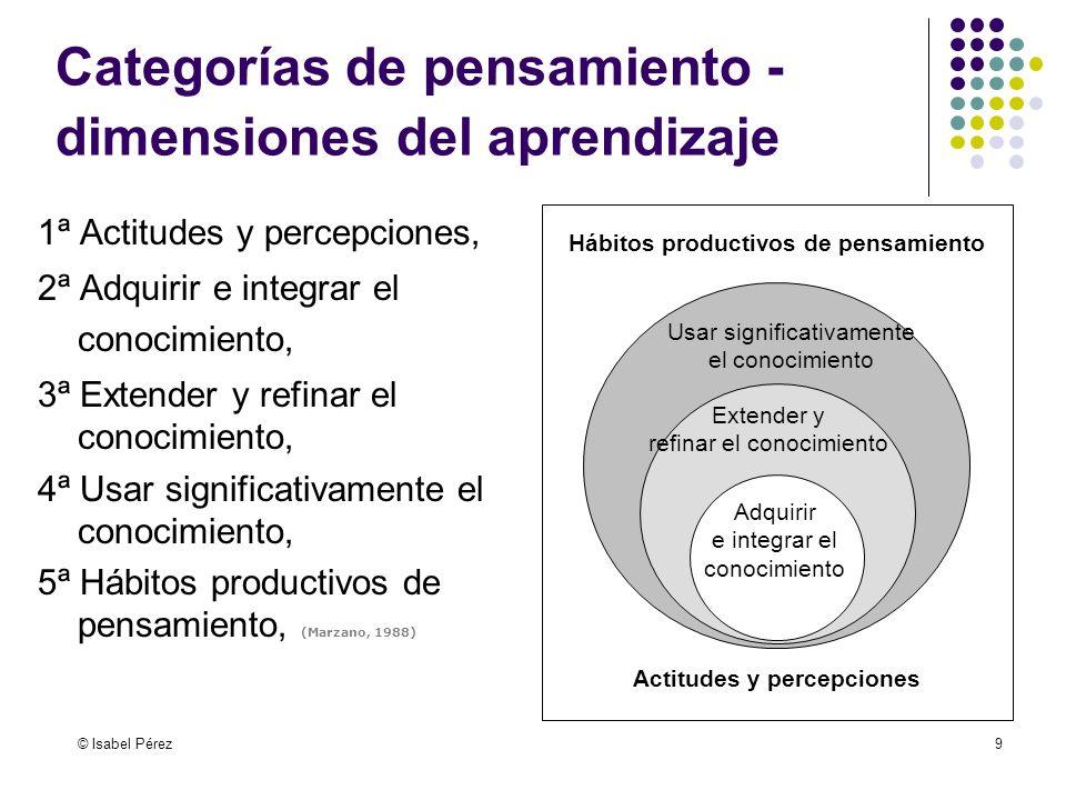 © Isabel Pérez9 Categorías de pensamiento - dimensiones del aprendizaje 1ª Actitudes y percepciones, 2ª Adquirir e integrar el conocimiento, 3ª Extend