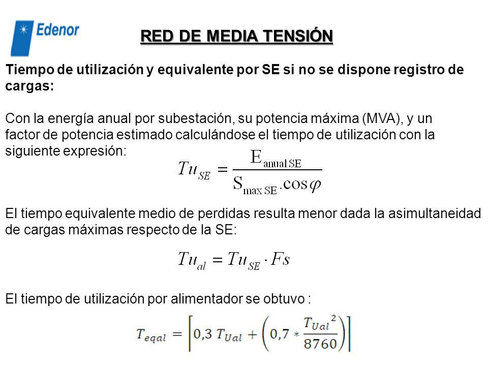 PERDIDAS RED MT. EXPRESIONES UTILIZADAS r 1Si : Resistencia promedio del conductor de primer segmento de troncal. r Ti : Resistencia promedio del cond