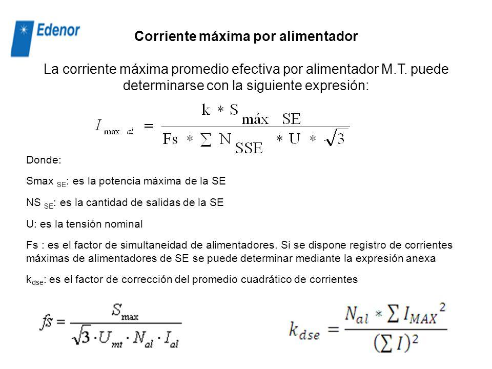 RED DE MEDIA TENSIÓN Tiempo de utilización y equivalente por SE si no se dispone registro de cargas: Con la energía anual por subestación, su potencia