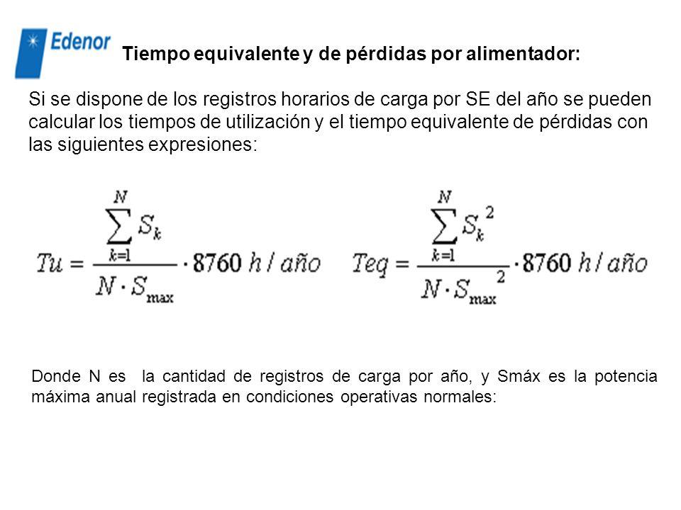 Corriente máxima por alimentador La corriente máxima promedio efectiva por alimentador M.T. puede determinarse con la siguiente expresión: Donde: Smax