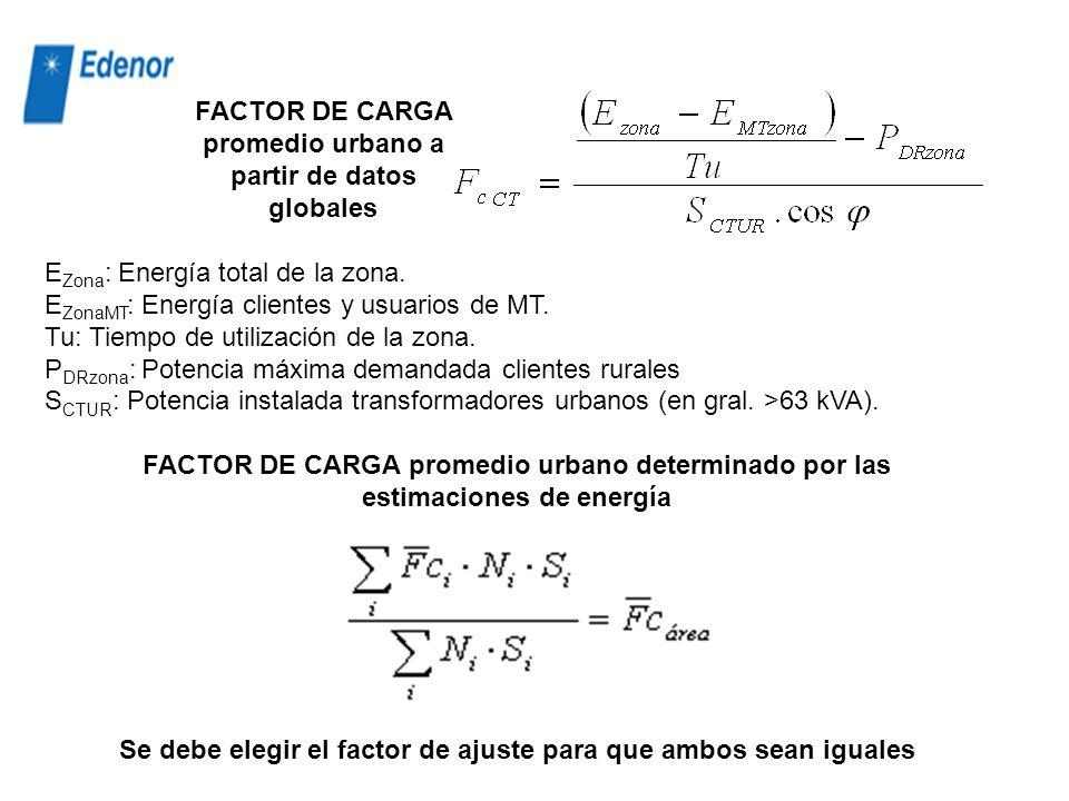 FACTOR DE CARGA PROMEDIO POR MODULO DE TRANSFORMACION Los factores de carga promedio para cada módulo de transformación se determinaron con la expresi