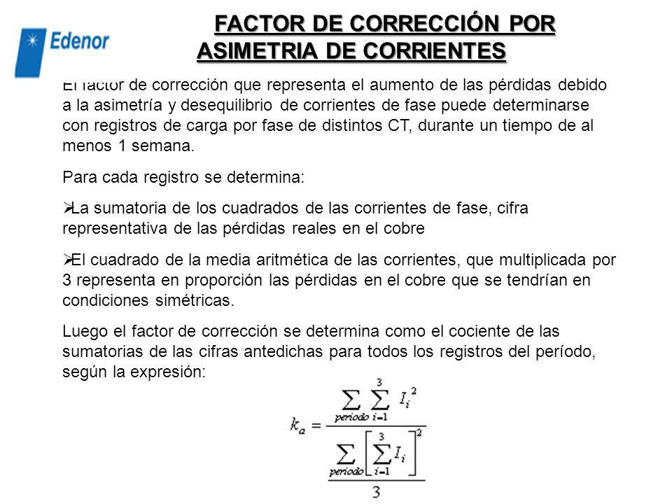 FACTOR DE CORRECCIÓN POR DISPERSIÓN DE NIVELES DE CARGA El factor se determinó a partir de la potencia máxima estimada por CT obtenida a partir de la