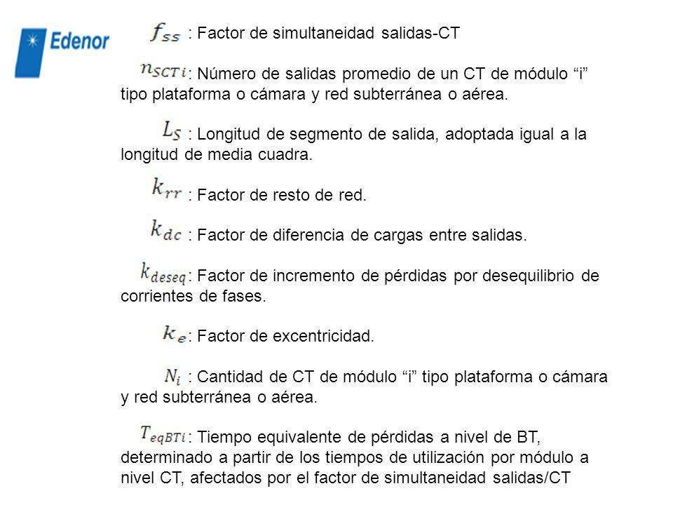 EXPRESION EMPLEADA PARA LA ESTIMACION DE PERDIDAS EN RED BT Corriente media por salida para el módulo de transformación i. Se obtiene mediante la expr
