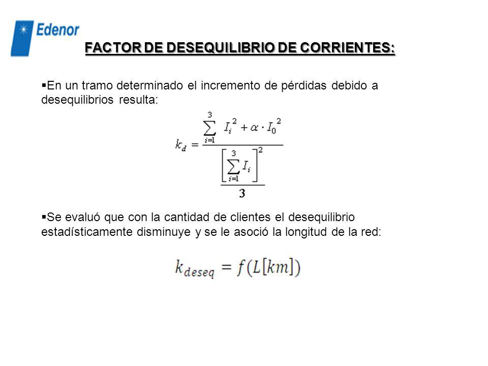 FACTOR DE EXCENTRICIDAD DE UBICACIÓN Representa el aumento de pérdidas debido al desplazamiento del CT respecto del baricentro de carga del área que a