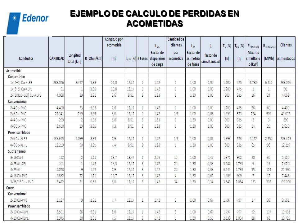 EJEMPLO DE CÁLCULO DE PÉRDIDAS TÉCNICAS EN LA RED BT