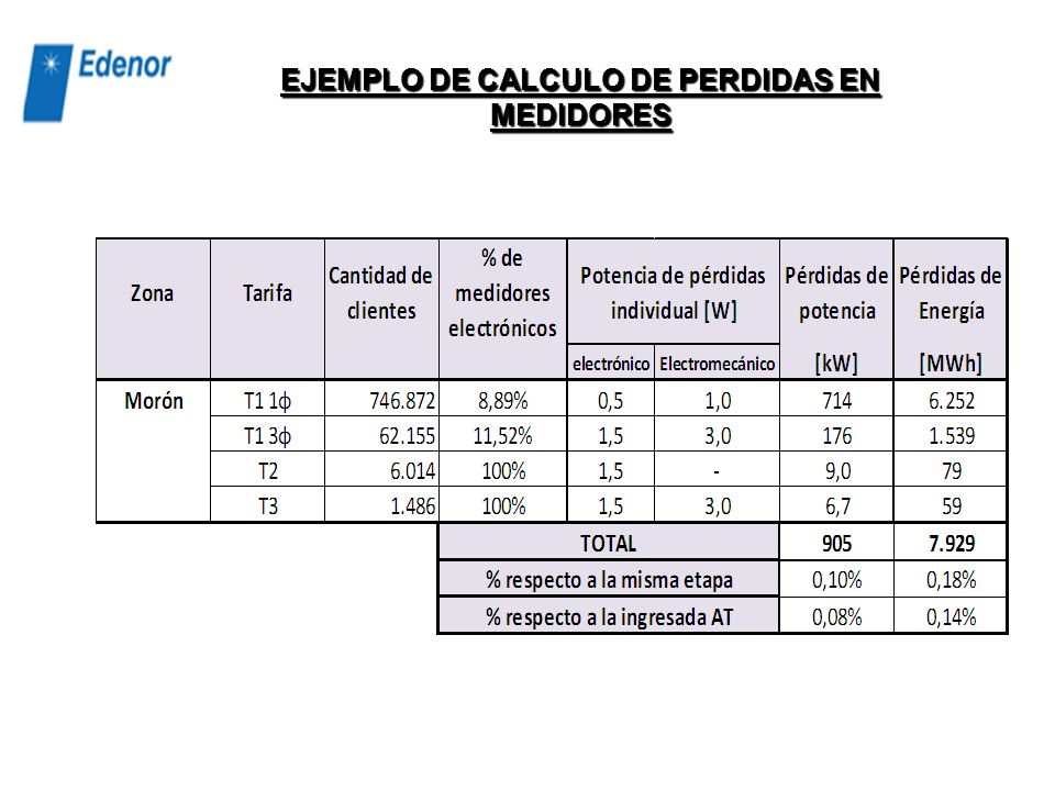 EJEMPLO DE CALCULO DE PERDIDAS EN ACOMETIDAS