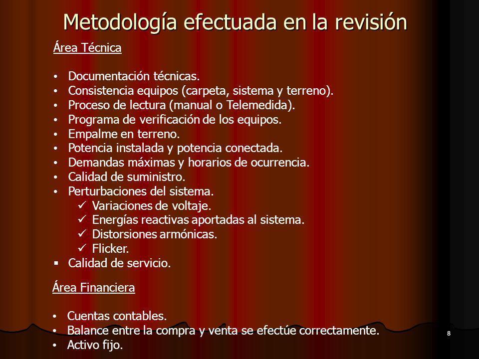 8 Metodología efectuada en la revisión Área Técnica Documentación técnicas. Consistencia equipos (carpeta, sistema y terreno). Proceso de lectura (man