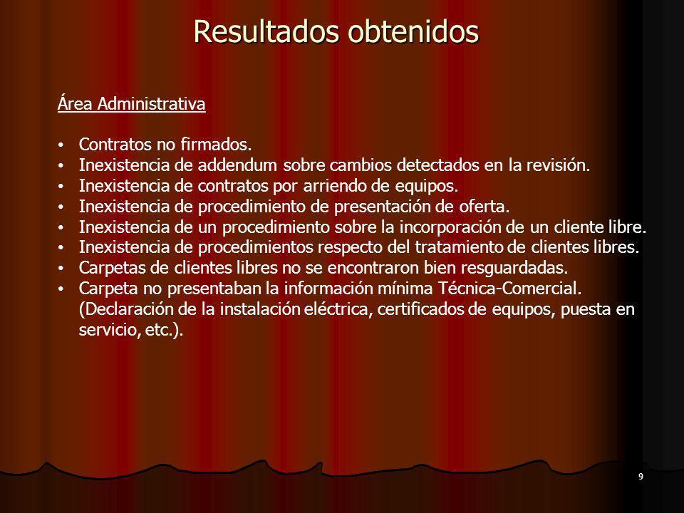 9 Resultados obtenidos Área Administrativa Contratos no firmados. Inexistencia de addendum sobre cambios detectados en la revisión. Inexistencia de co