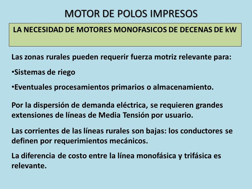 EL MOTOR DE POLOS IMPRESOS Ventajas relevantes frente a otras opciones para sistemas monofásicos Impacto del arranque de las distintas opciones de motores, en sistemas monofásicos de retorno por tierra y trifásicos.