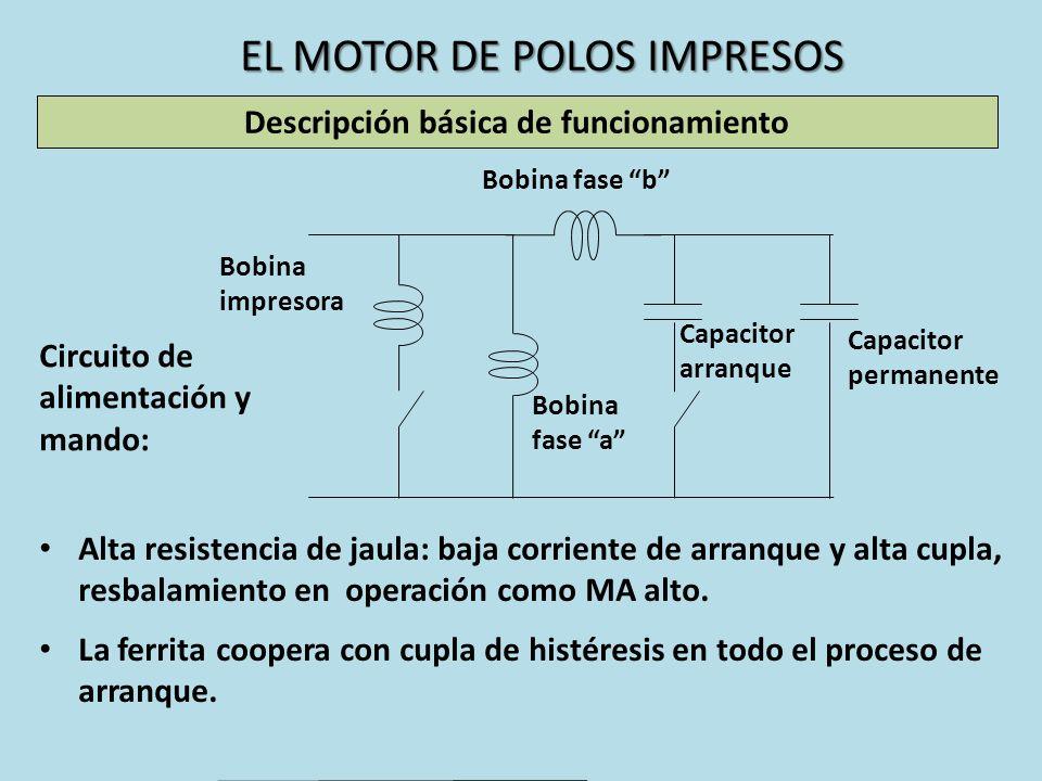 EL MOTOR DE POLOS IMPRESOS Descripción básica de funcionamiento Circuito de alimentación y mando: Alta resistencia de jaula: baja corriente de arranqu